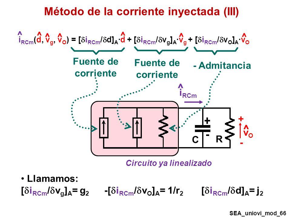 Método de la corriente inyectada (III)