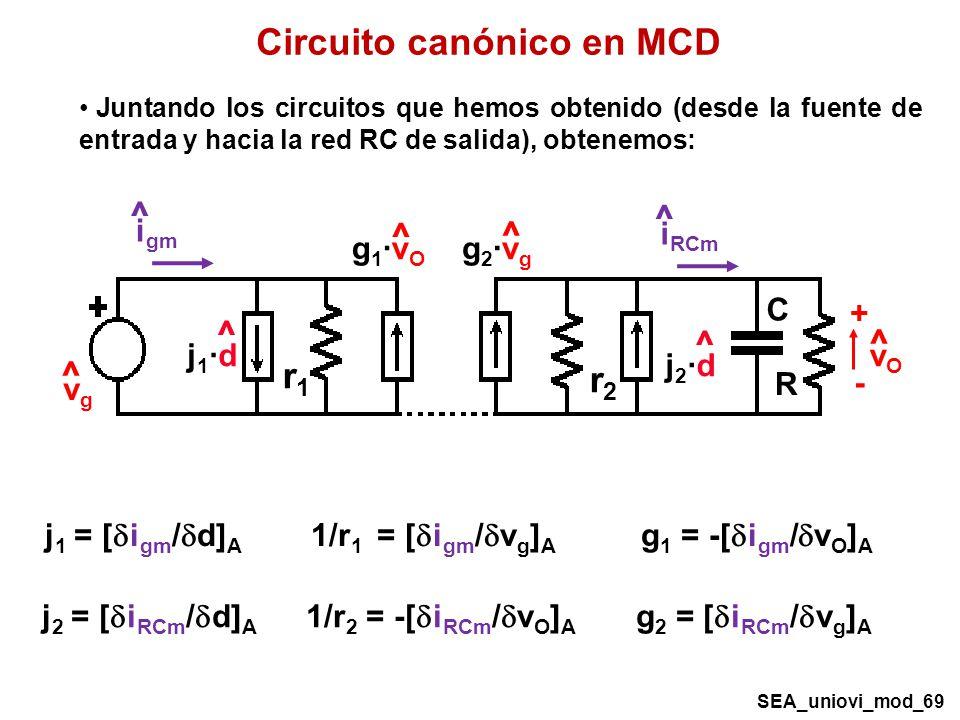 Circuito canónico en MCD