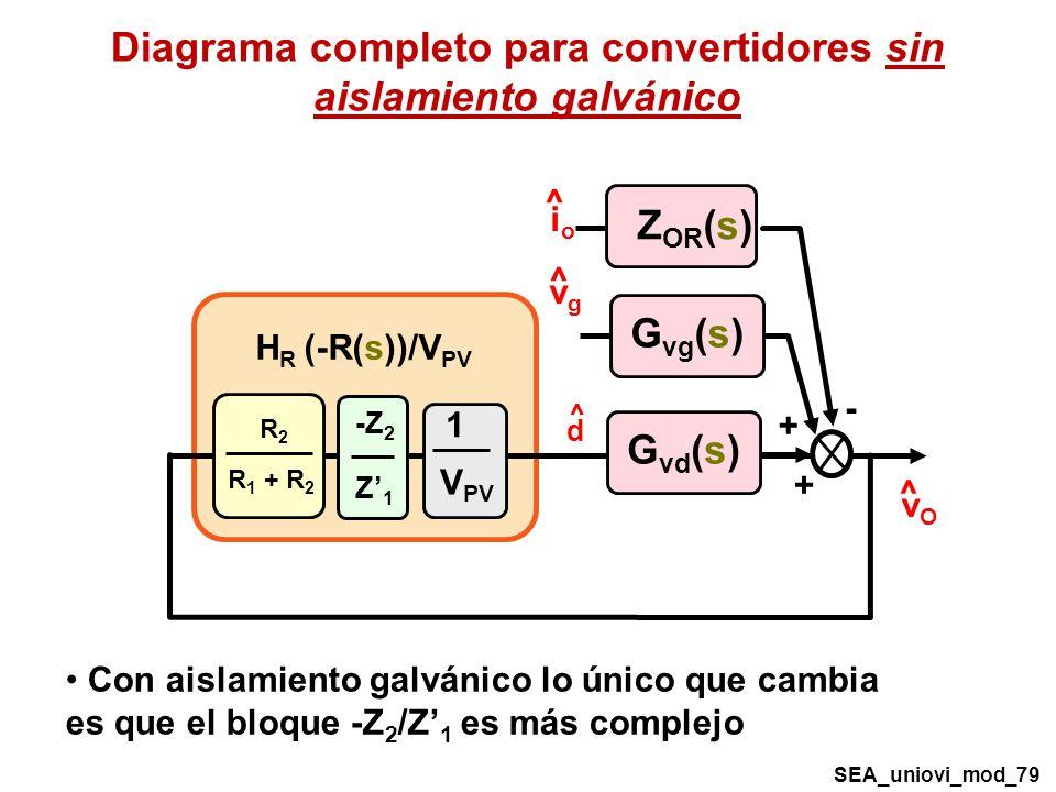 Diagrama completo para convertidores sin aislamiento galvánico