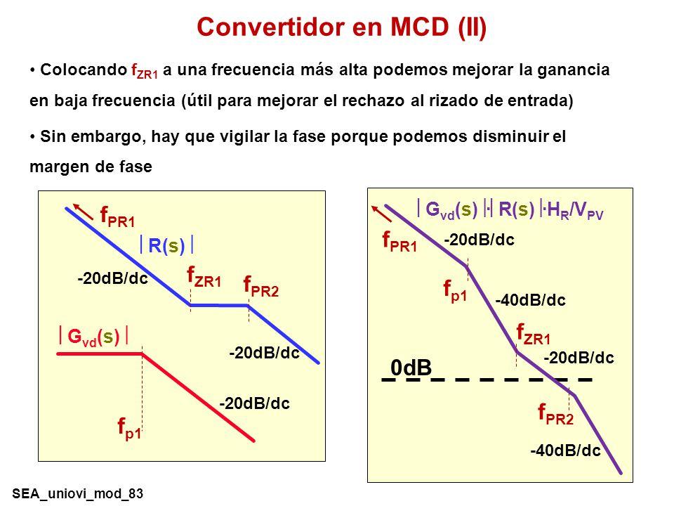 Convertidor en MCD (II)