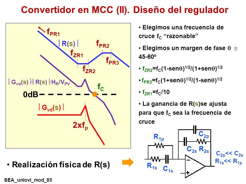 Convertidor en MCC (II). Diseño del regulador