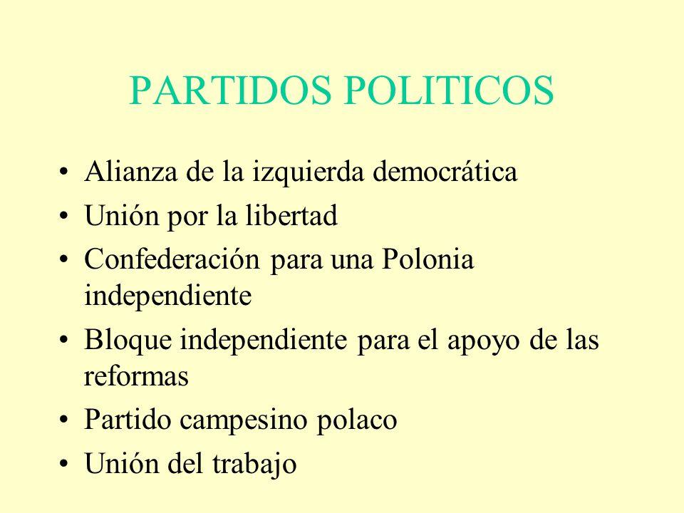 PARTIDOS POLITICOS Alianza de la izquierda democrática