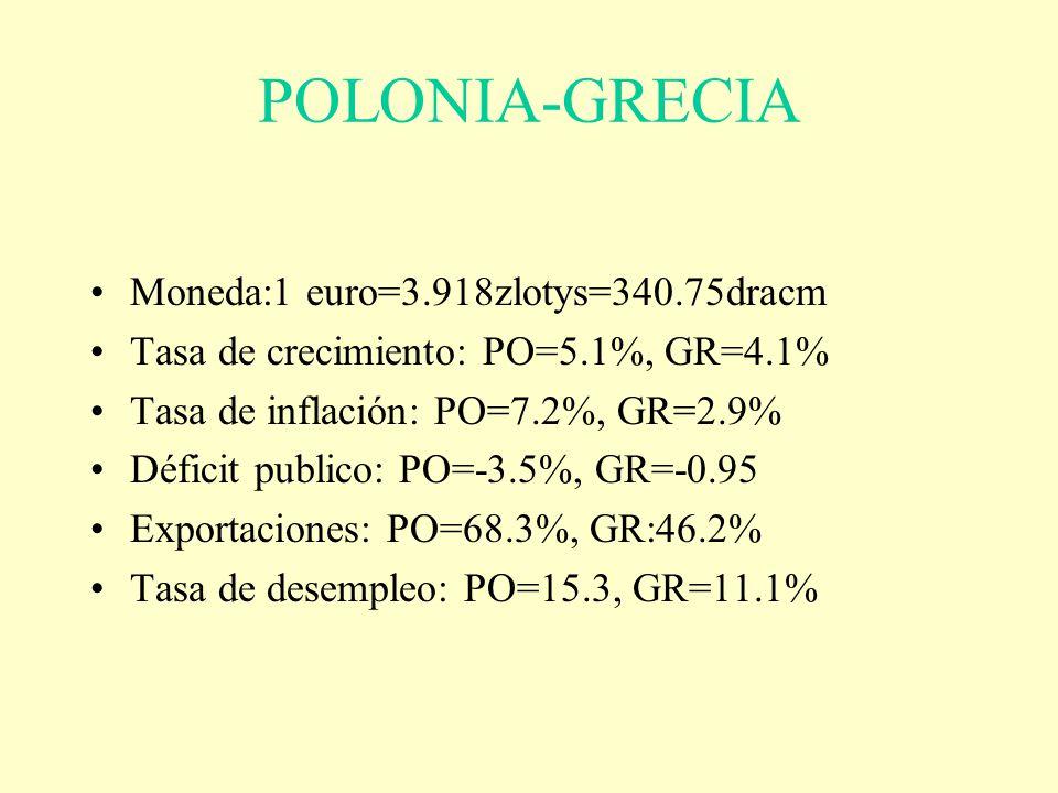 POLONIA-GRECIA Moneda:1 euro=3.918zlotys=340.75dracm