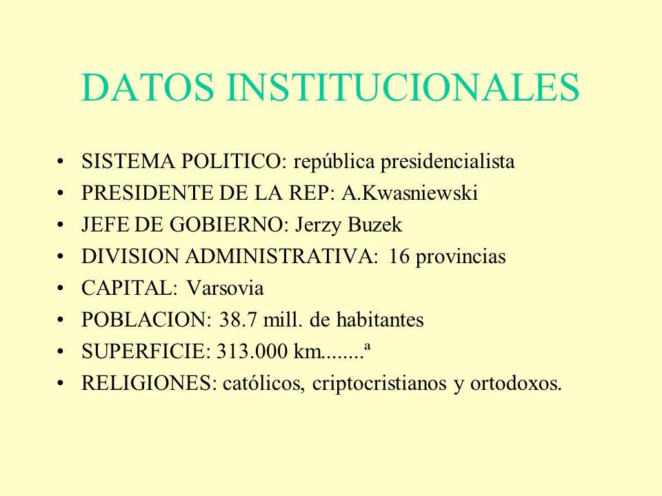 DATOS INSTITUCIONALES