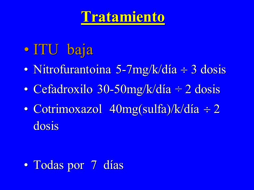 Tratamiento ITU baja Nitrofurantoina 5-7mg/k/día  3 dosis