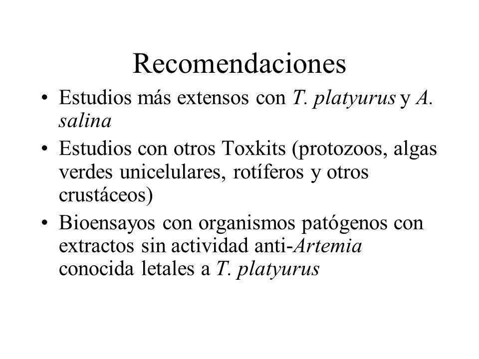 Recomendaciones Estudios más extensos con T. platyurus y A. salina