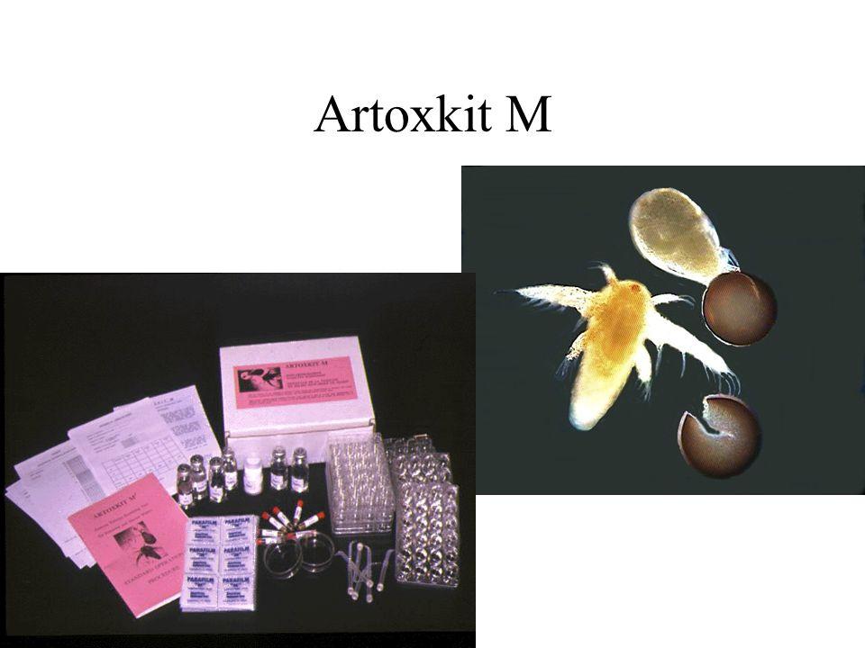 Artoxkit M