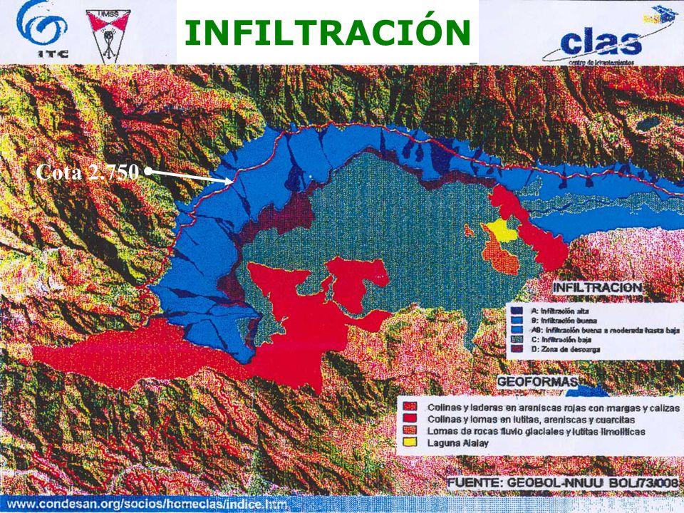 INFILTRACIÓN Cota 2.750
