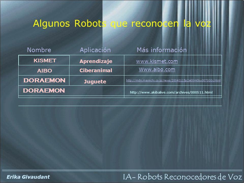Algunos Robots que reconocen la voz