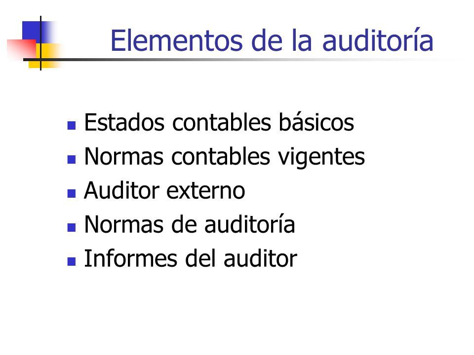 Elementos de la auditoría
