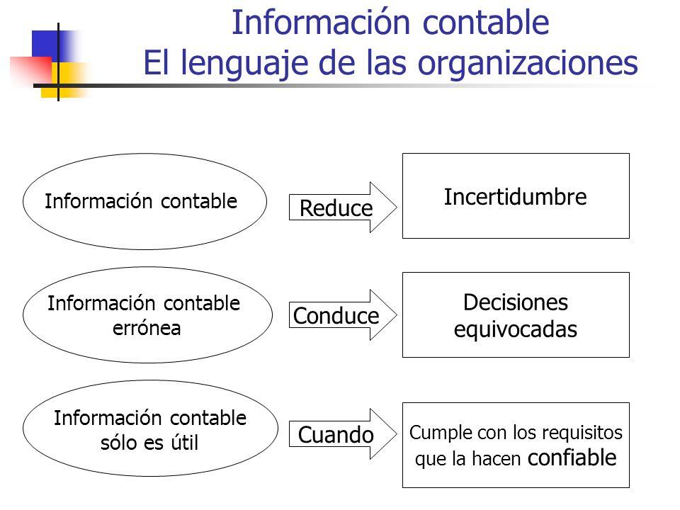 Información contable El lenguaje de las organizaciones