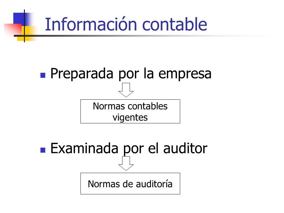 Información contable Preparada por la empresa Examinada por el auditor