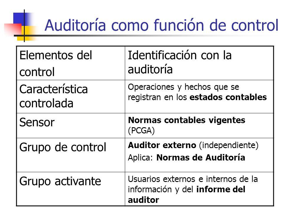 Auditoría como función de control