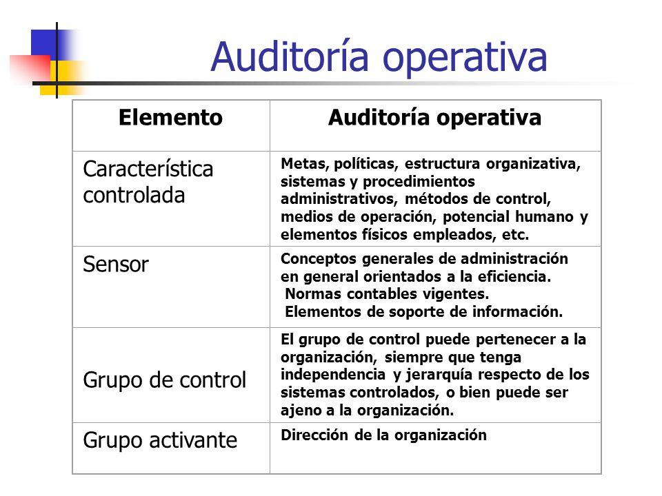 Auditoría operativa Elemento Auditoría operativa