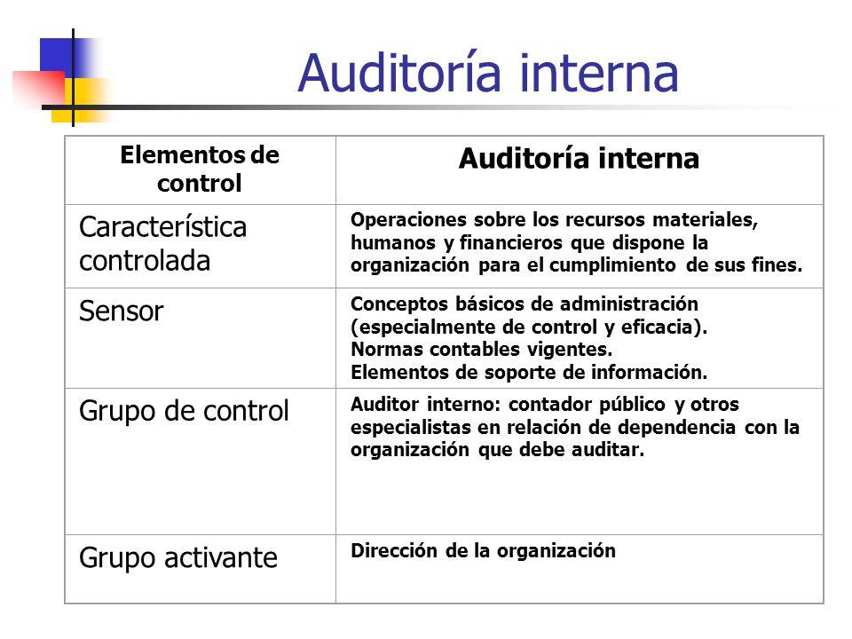 Auditoría interna Auditoría interna Característica controlada Sensor