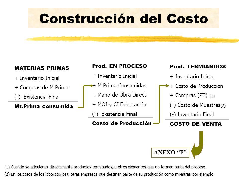 Construcción del Costo