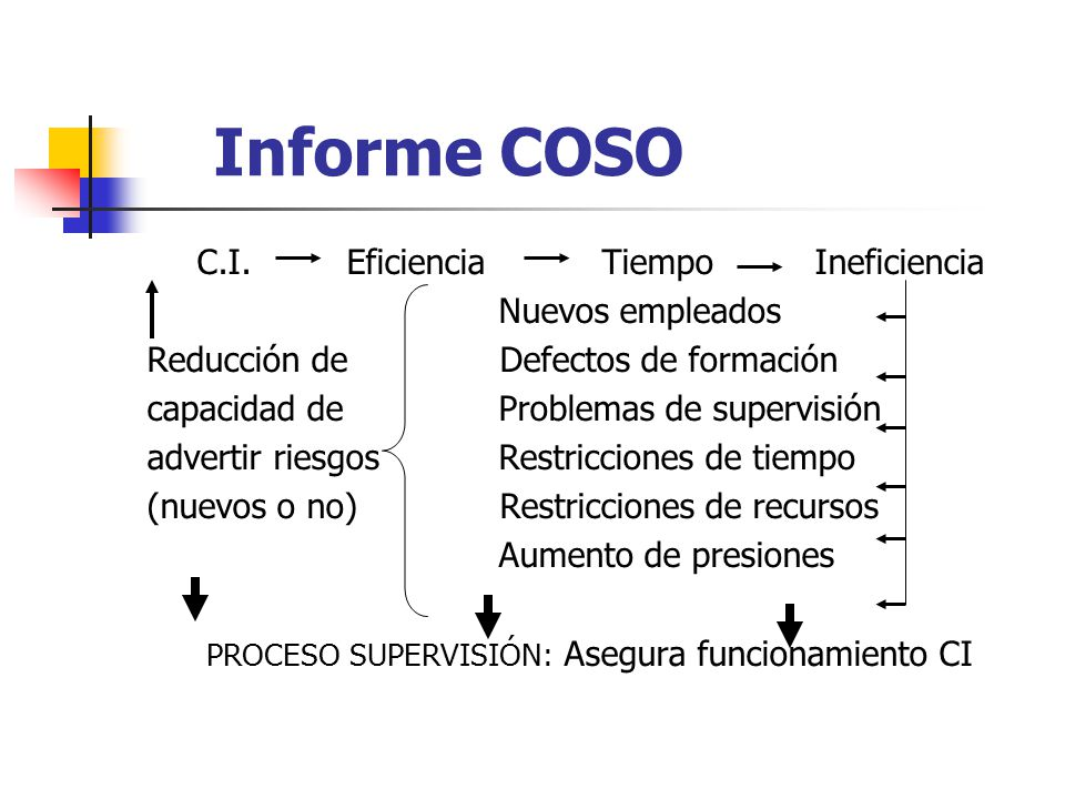 Informe COSO C.I. Eficiencia Tiempo Ineficiencia Nuevos empleados