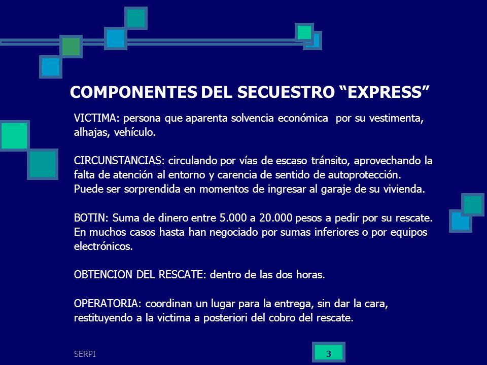 COMPONENTES DEL SECUESTRO EXPRESS