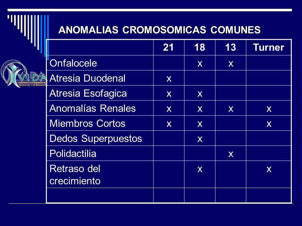 ANOMALIAS CROMOSOMICAS COMUNES