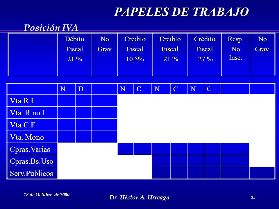 PAPELES DE TRABAJO Posición IVA Vta.R.I. Vta. R.no I. Vta.C.F