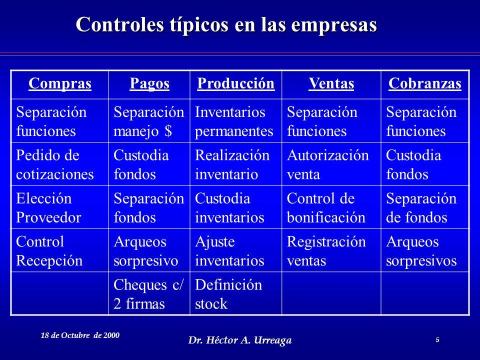 Controles típicos en las empresas