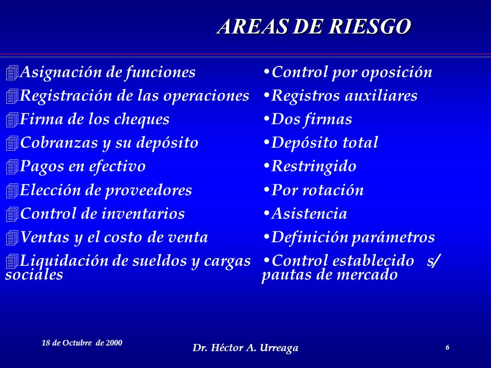 AREAS DE RIESGO Asignación de funciones