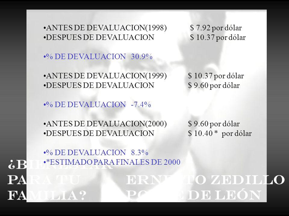 ¿Bienestar Para Tu Familia Ernesto Zedillo Ponce de León