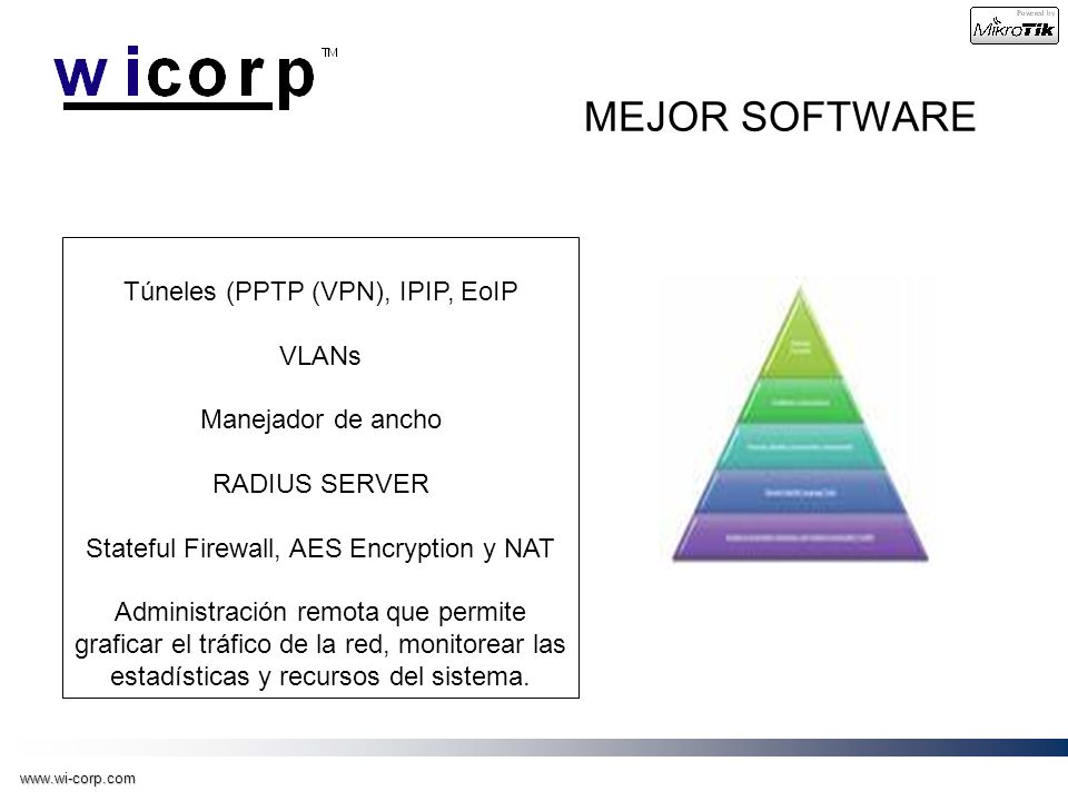 MEJOR SOFTWARE Túneles (PPTP (VPN), IPIP, EoIP VLANs