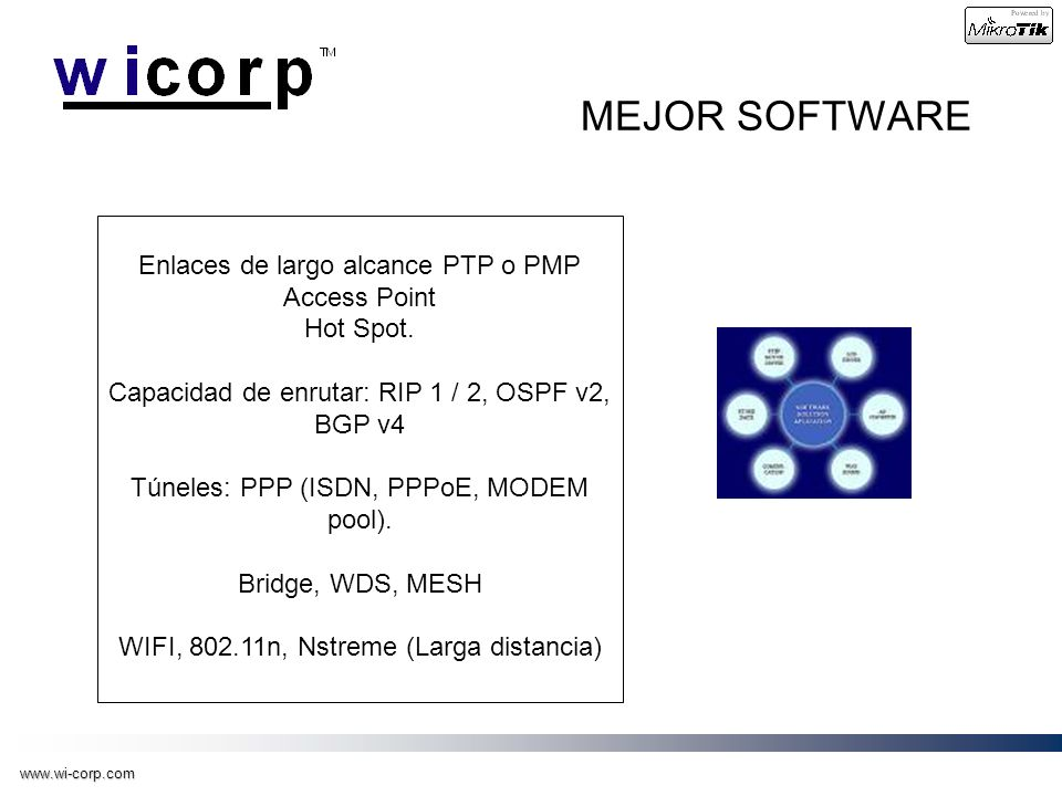 MEJOR SOFTWARE Enlaces de largo alcance PTP o PMP Access Point