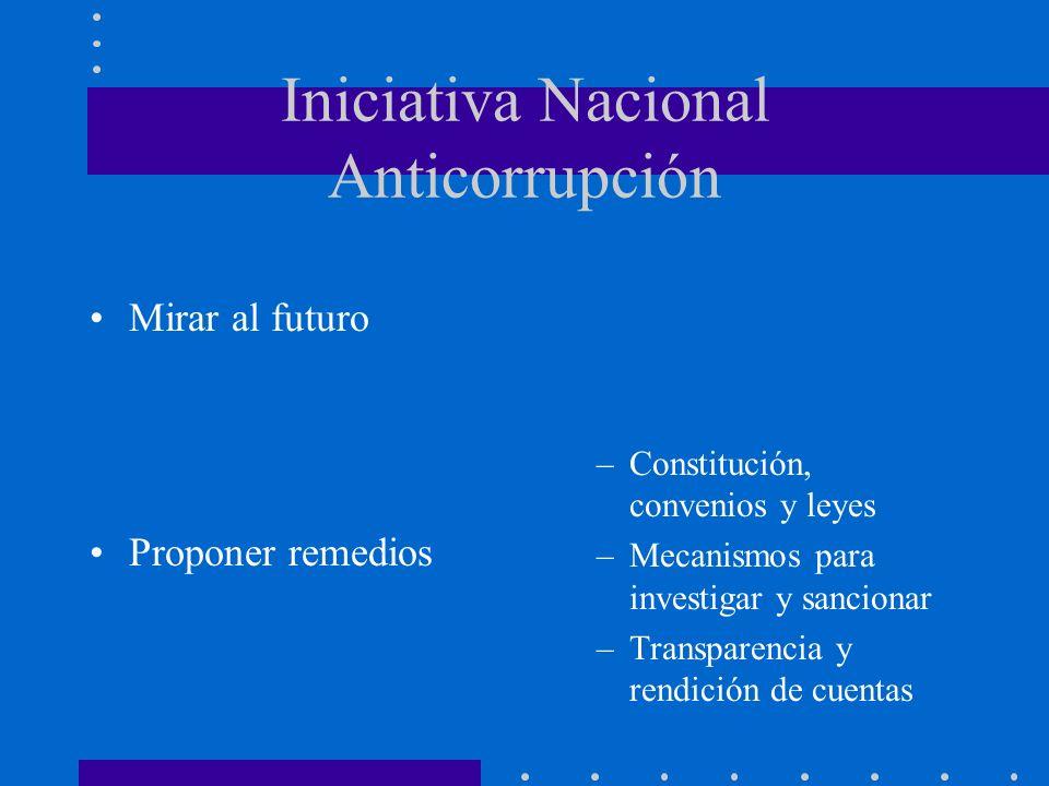 Iniciativa Nacional Anticorrupción