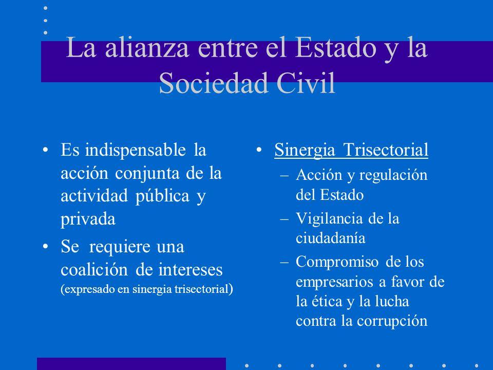 La alianza entre el Estado y la Sociedad Civil