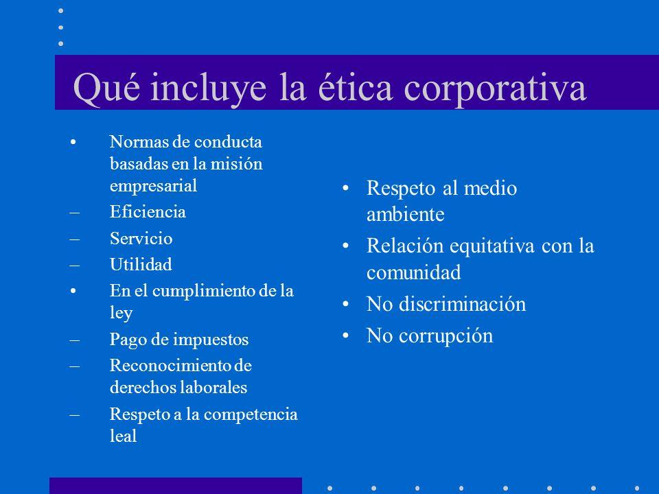 Qué incluye la ética corporativa