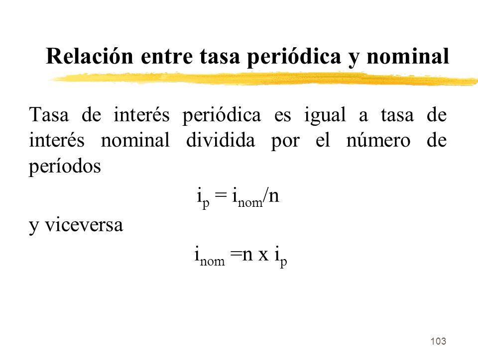 Relación entre tasa periódica y nominal