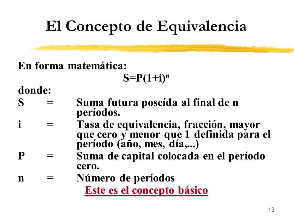 El Concepto de Equivalencia