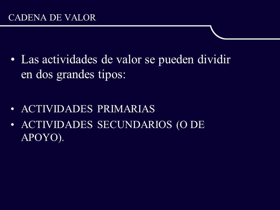 Las actividades de valor se pueden dividir en dos grandes tipos: