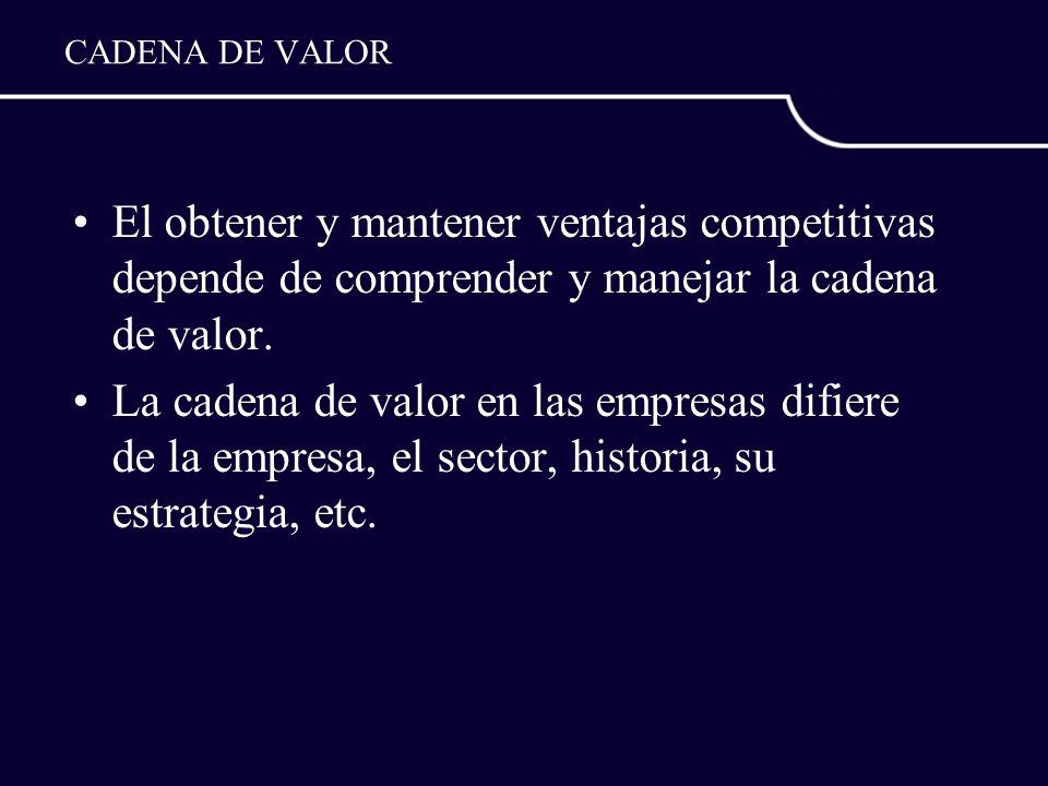 CADENA DE VALOR El obtener y mantener ventajas competitivas depende de comprender y manejar la cadena de valor.
