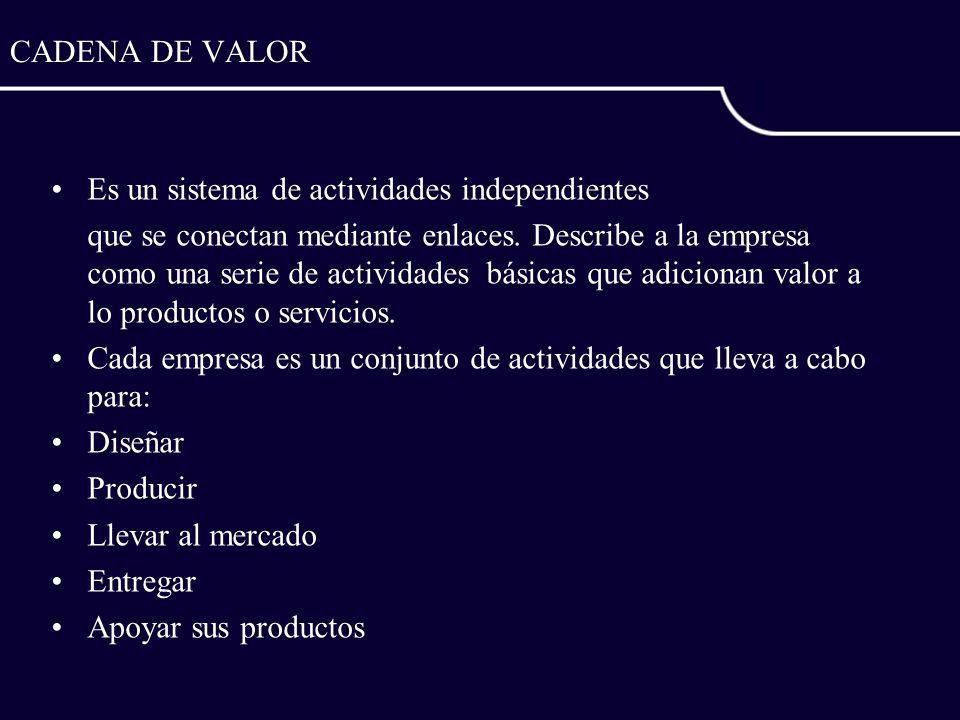 CADENA DE VALOREs un sistema de actividades independientes.