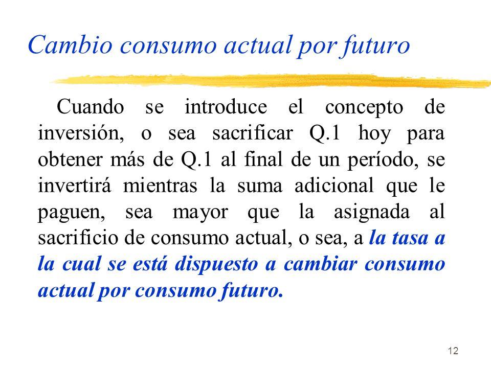 Cambio consumo actual por futuro