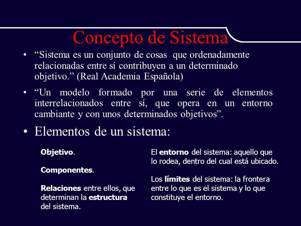 Concepto de Sistema Elementos de un sistema: