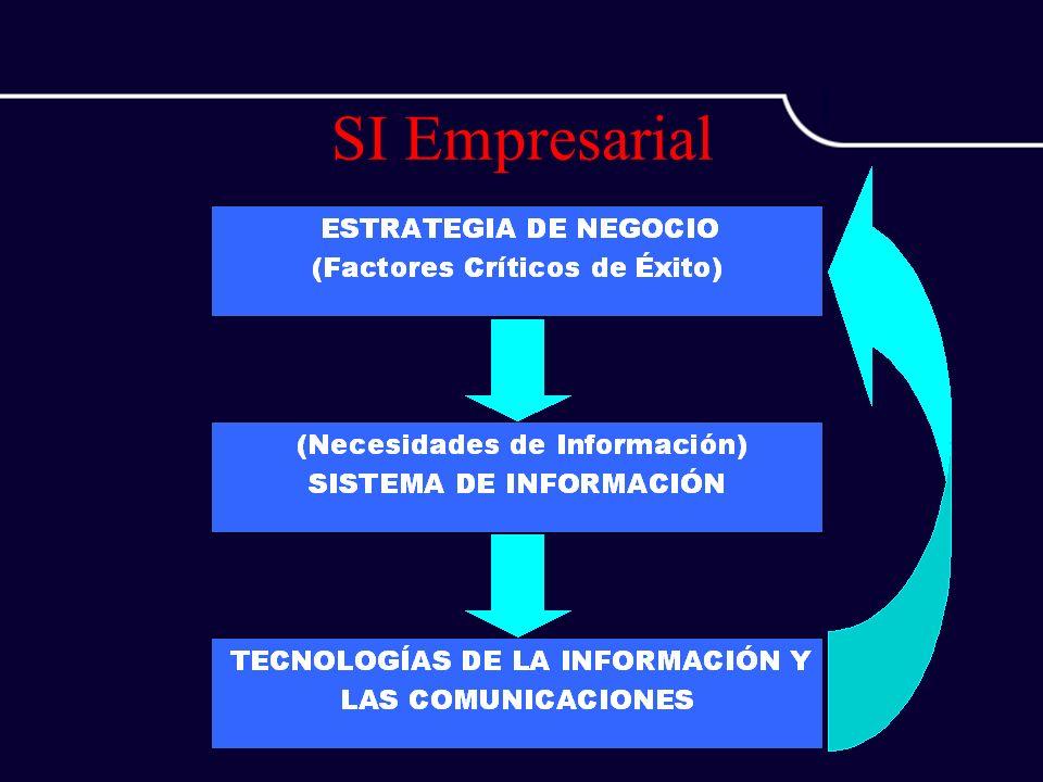 SI Empresarial