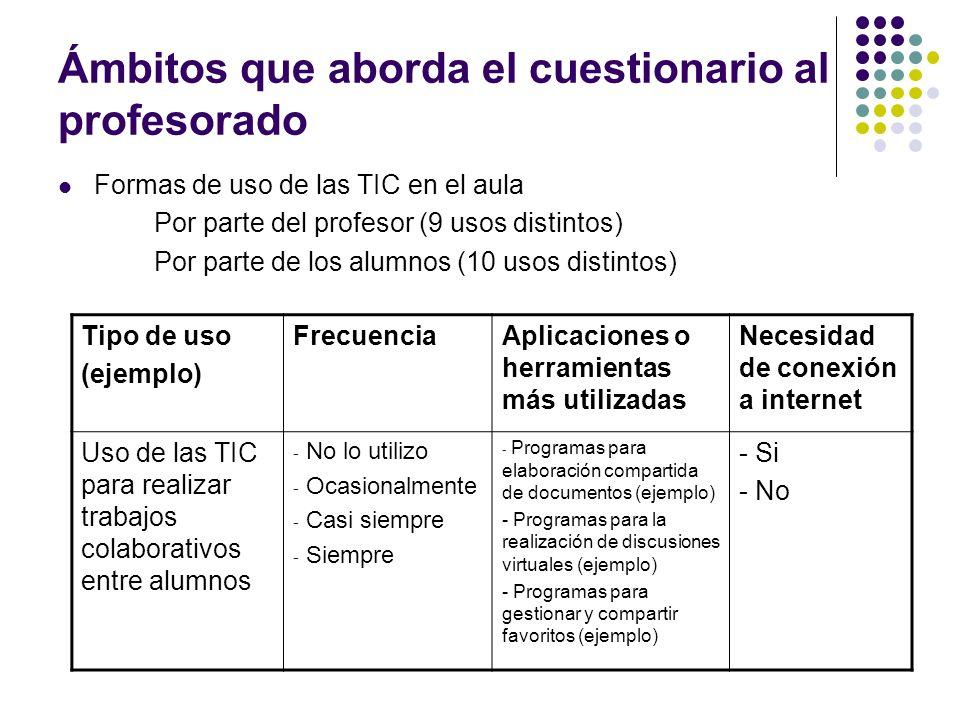 Ámbitos que aborda el cuestionario al profesorado