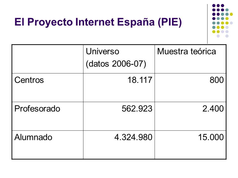 El Proyecto Internet España (PIE)