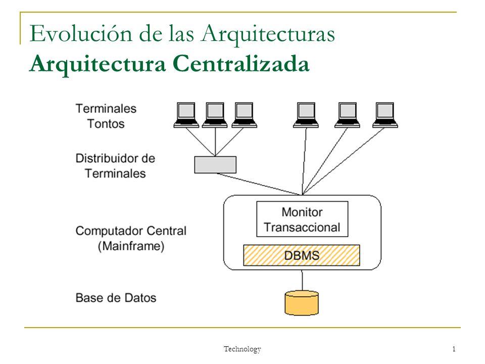 Evolución de las Arquitecturas Arquitectura Centralizada