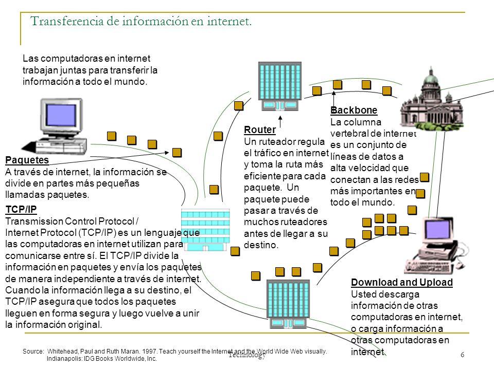 Transferencia de información en internet.