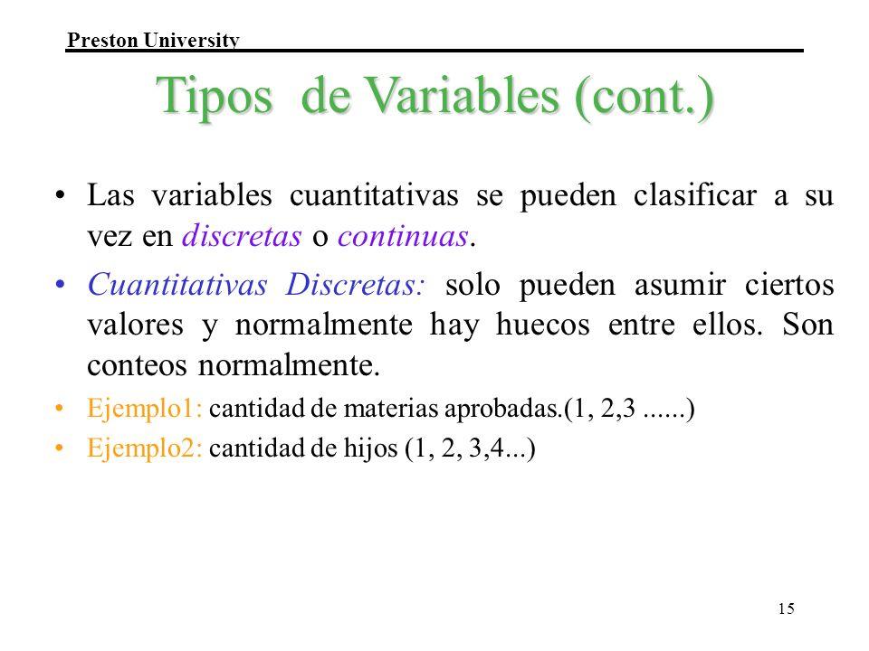 Tipos de Variables (cont.)