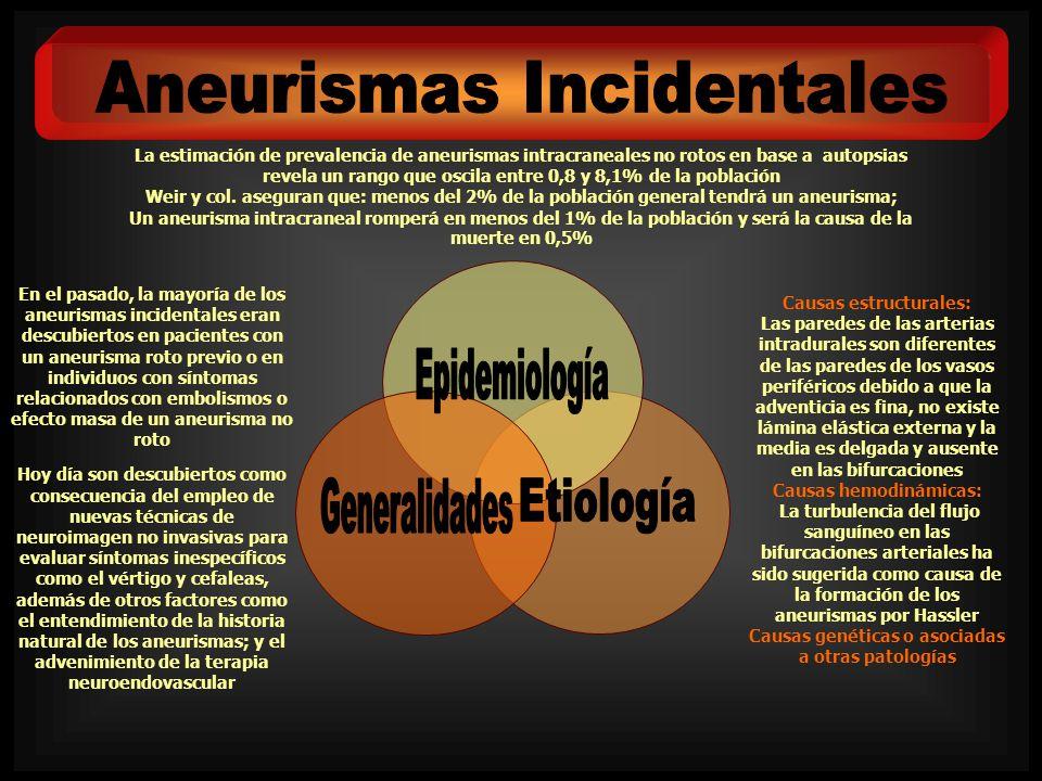 Aneurismas Incidentales