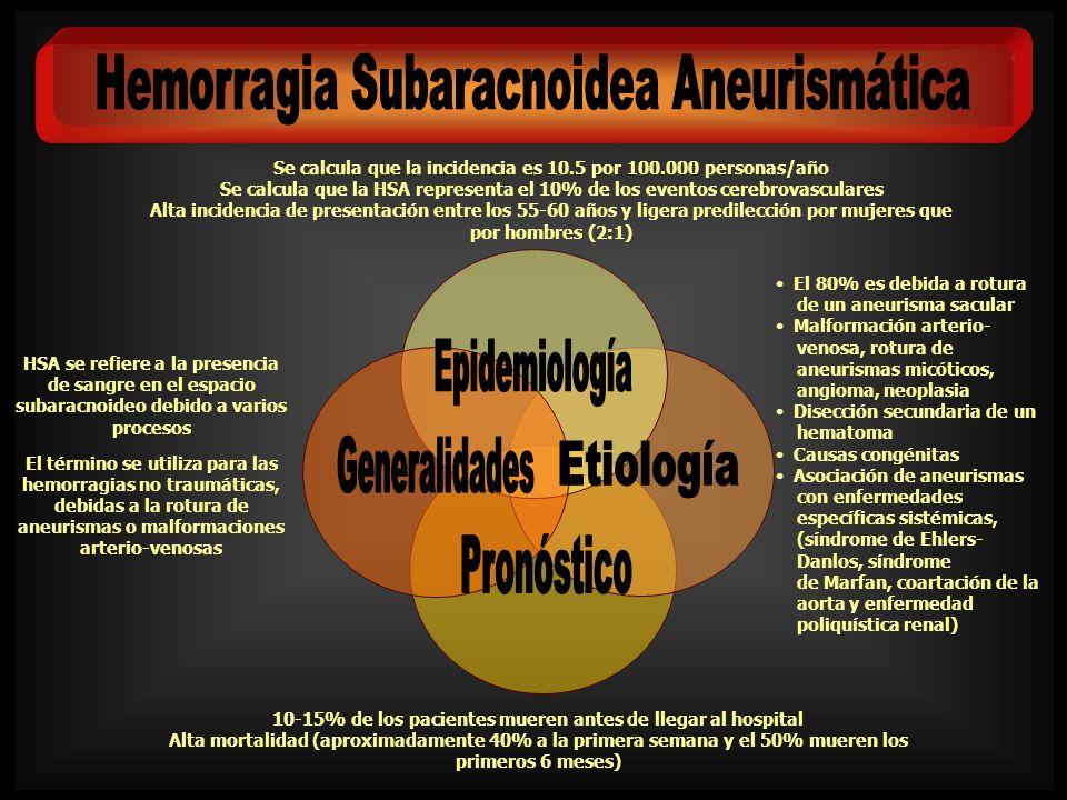 Hemorragia Subaracnoidea Aneurismática