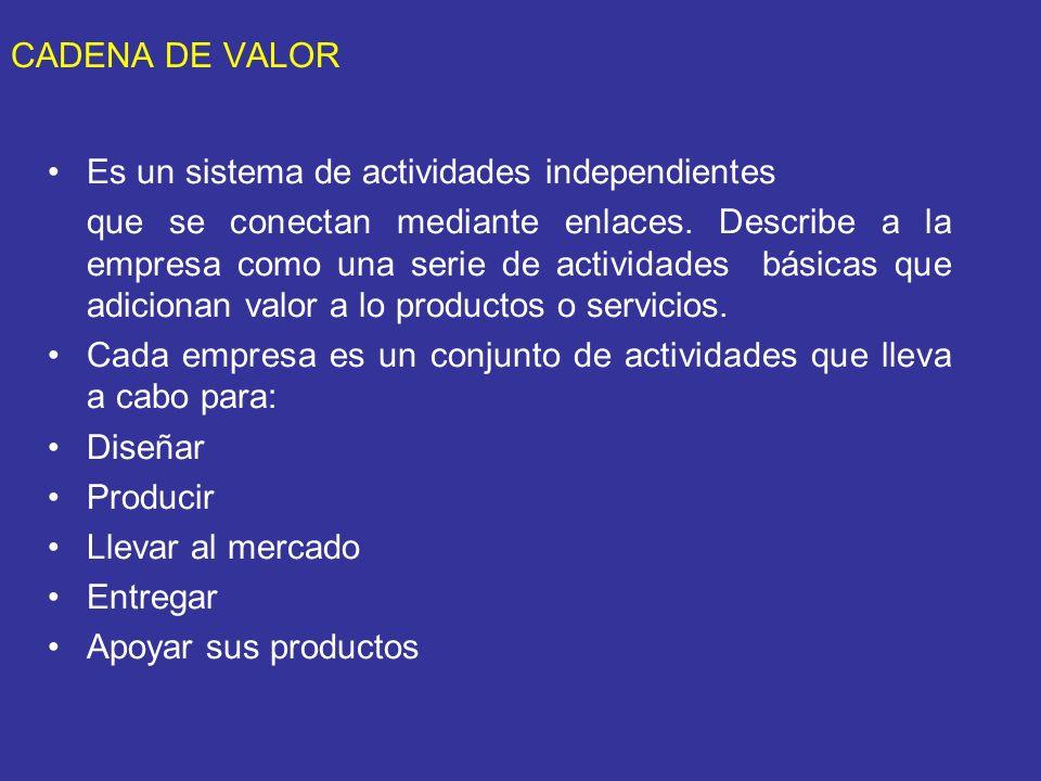 CADENA DE VALOR Es un sistema de actividades independientes.