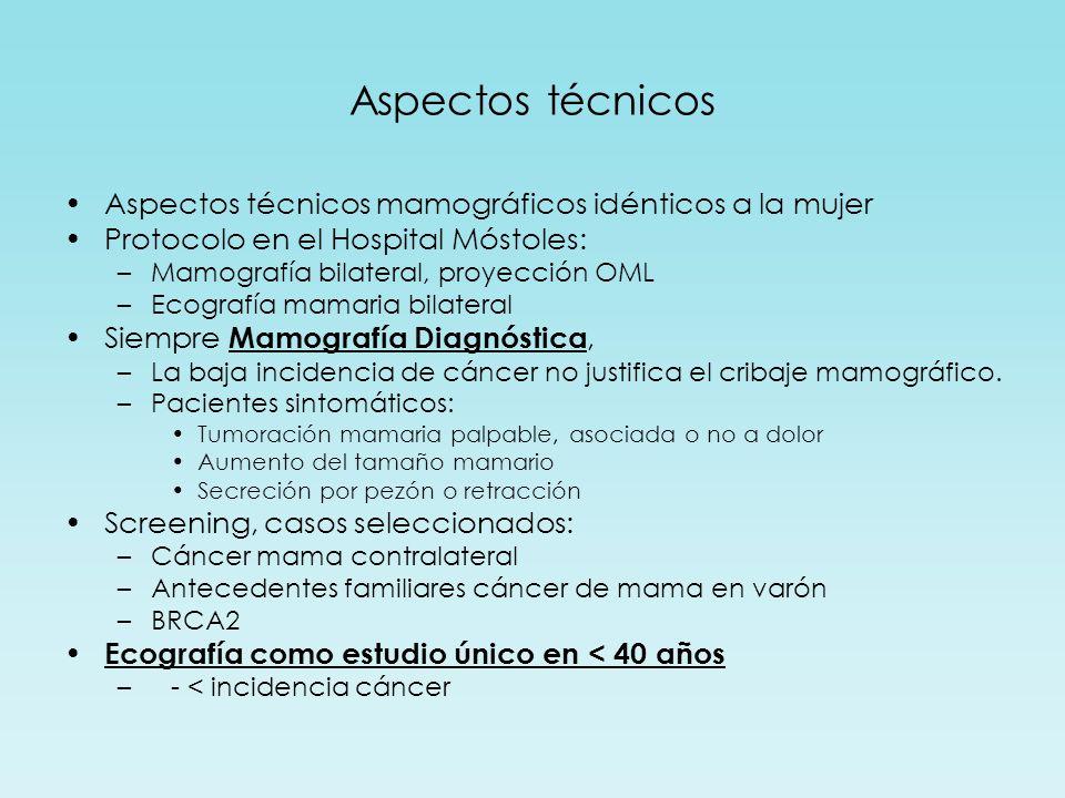 Aspectos técnicos Aspectos técnicos mamográficos idénticos a la mujer