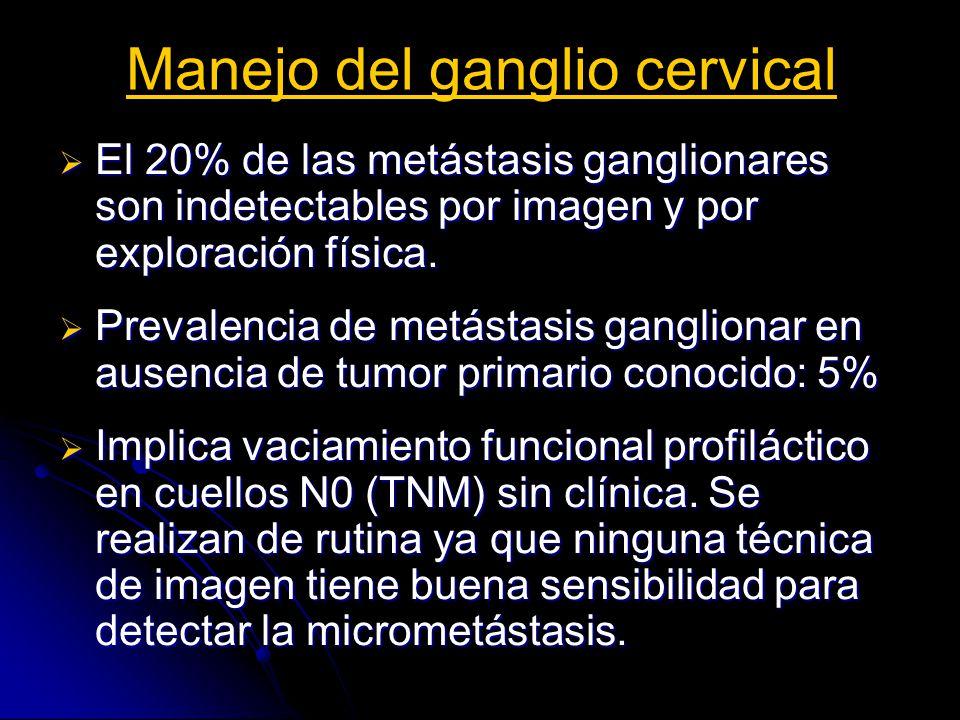 Manejo del ganglio cervical